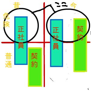 Cocolog_oekaki_2010_12_07_19_44
